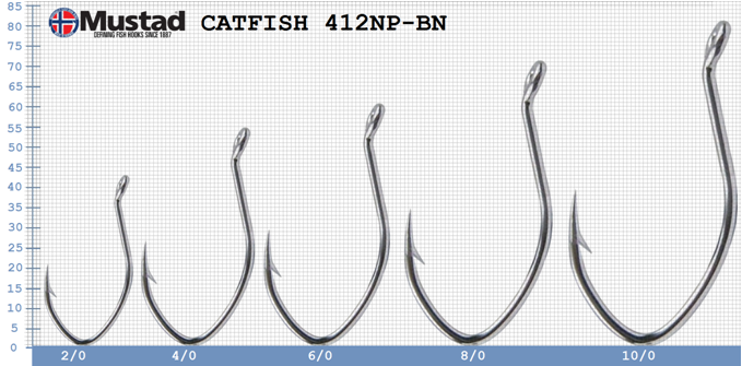 Крючки на сома Mustad CATFISH 412NP-BN
