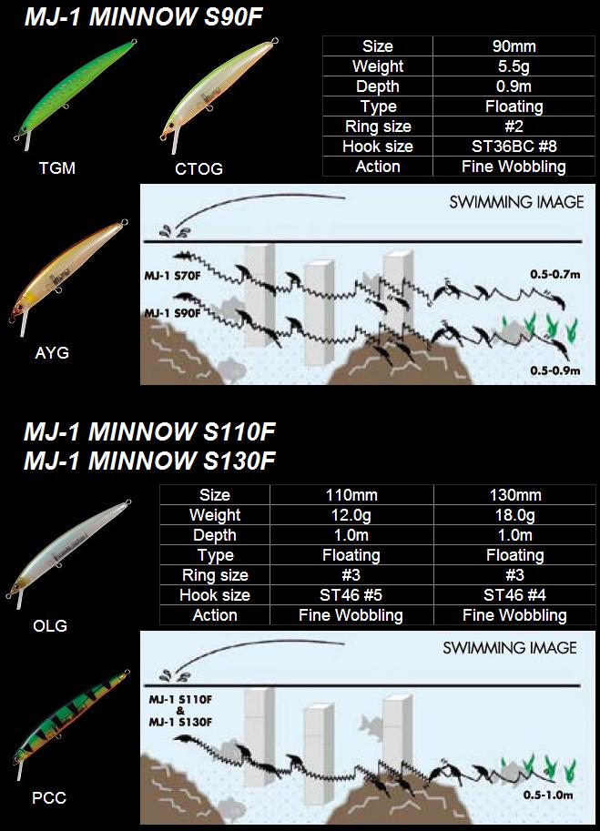 Воблер MARIA MJ-1 MINNOW S90F, S110F, S130F